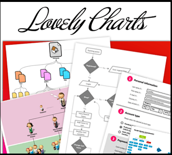 lovely-charts