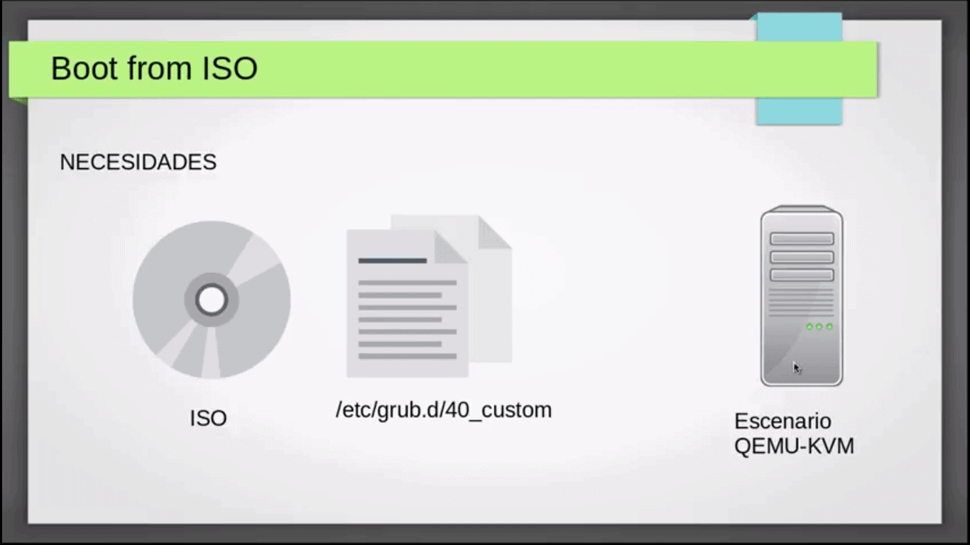Boot From ISO